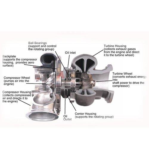 Keychain Creative Hot Auto Parts Models Spinning Gunmetal Turbine 2